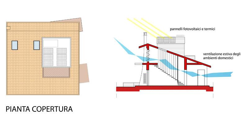 struttura della parete e sezione